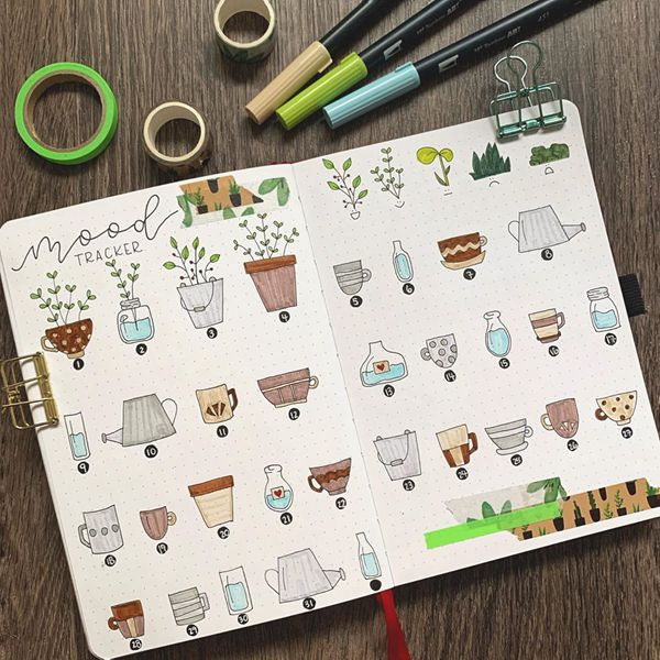 Getting Hand Dirty or Gardening Bullet Journal Mood Tracker Ideas for May