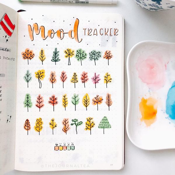 Nature Is My Calling Bullet Journal Mood Tracker Ideas for May