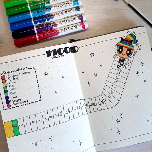 Power Puff Girl to The Rescue Bullet Journal Mood Tracker Ideas for May