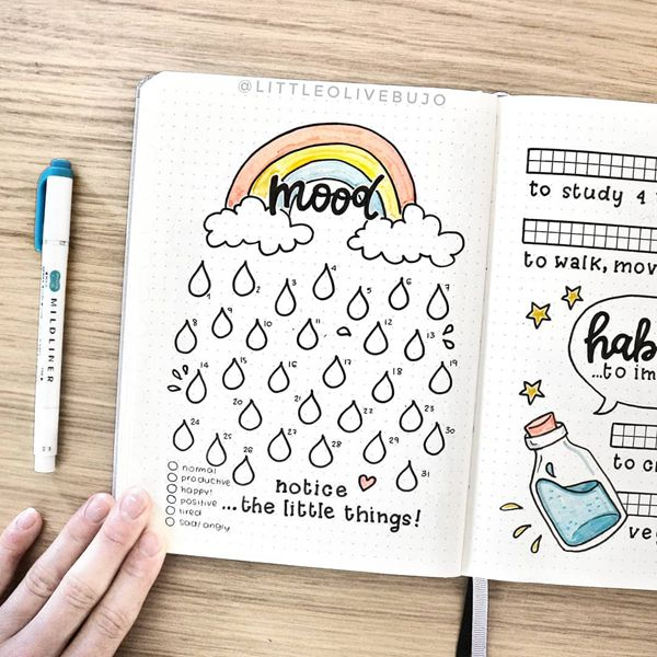 Raindrops Keep Falling On My Head Bullet Journal Mood Tracker Ideas for May
