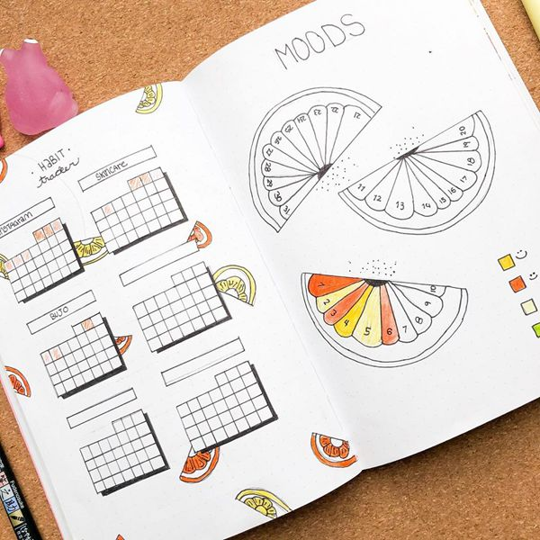 Slice It Up And Take a Bite Bullet Journal Mood Tracker Ideas for May