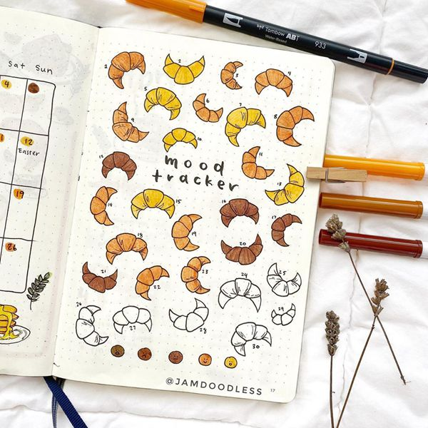 This is Just Way Too Delicious Bullet Journal Mood Tracker Ideas for May